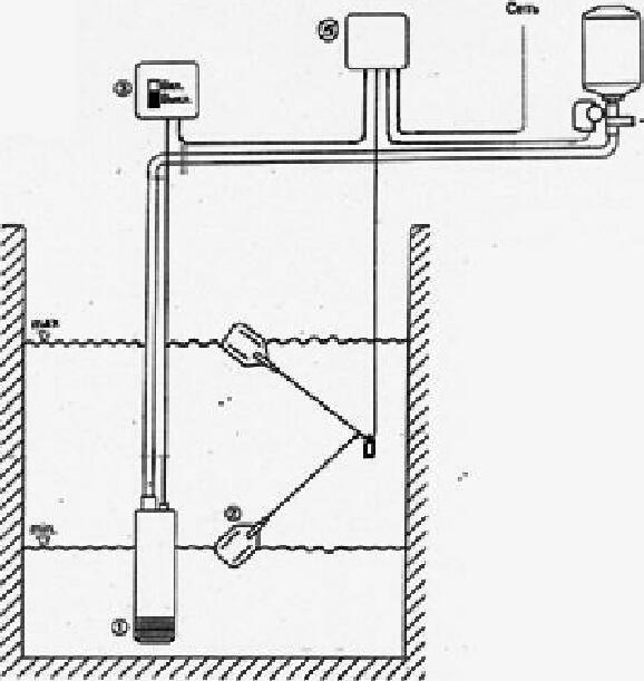 Поплавковый выключатель