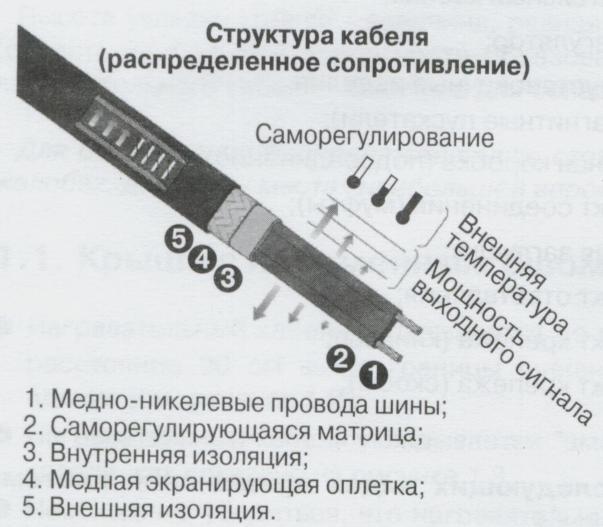 Прайс кровельные лист новороссийск материалы